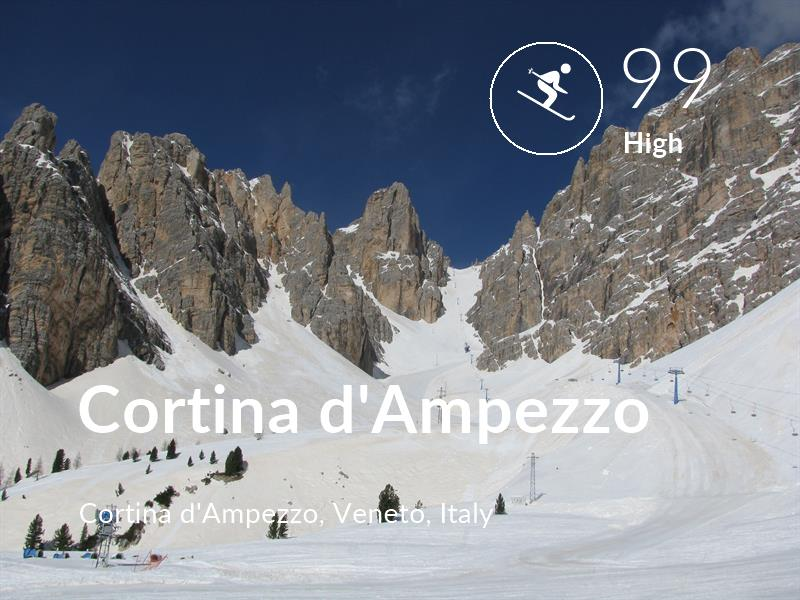 Skiing comfort level is 99 in Cortina d'Ampezzo