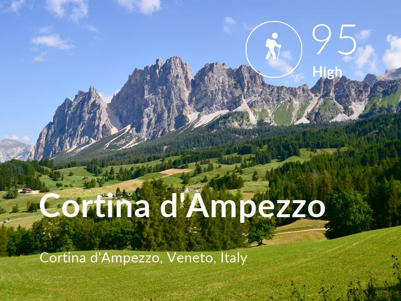 Hiking comfort level is 95 in Cortina d'Ampezzo