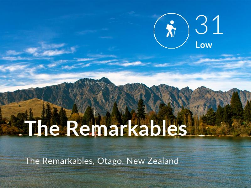 Hiking comfort level is 31 in The Remarkables