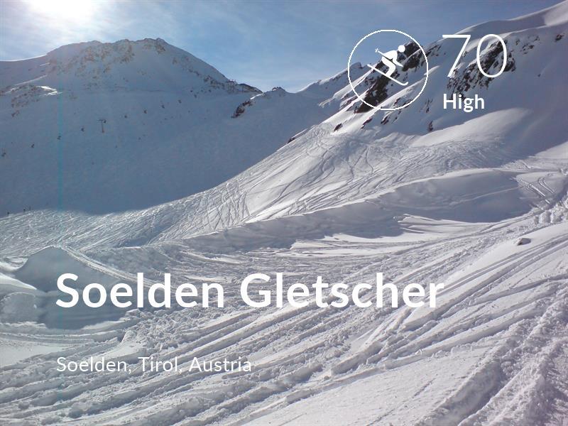 Skiing comfort level is 70 in Soelden Gletscher