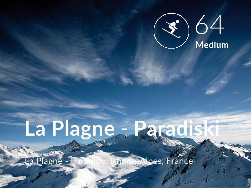 Skiing comfort level is 64 in La Plagne - Paradiski
