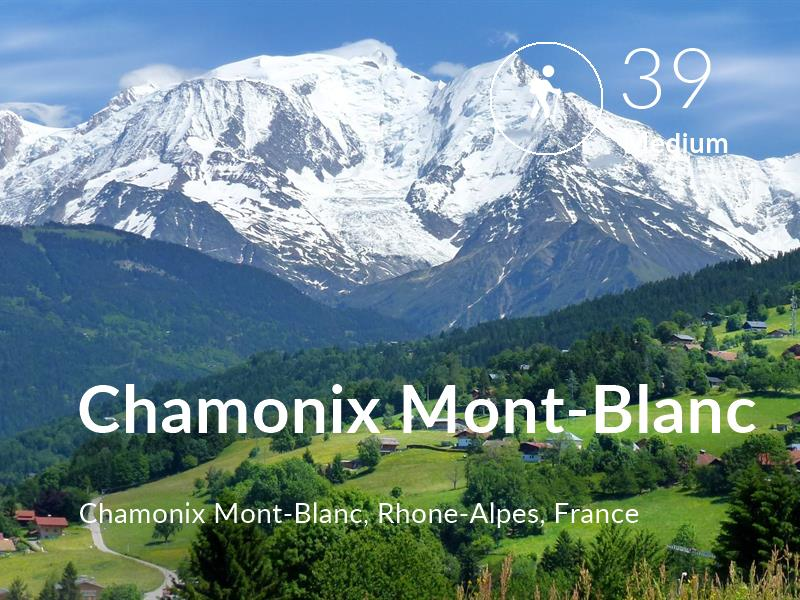 Hiking comfort level is 39 in Chamonix Mont-Blanc
